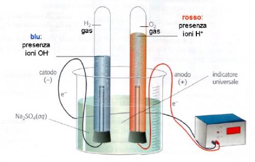 elettrolisi1.jpg